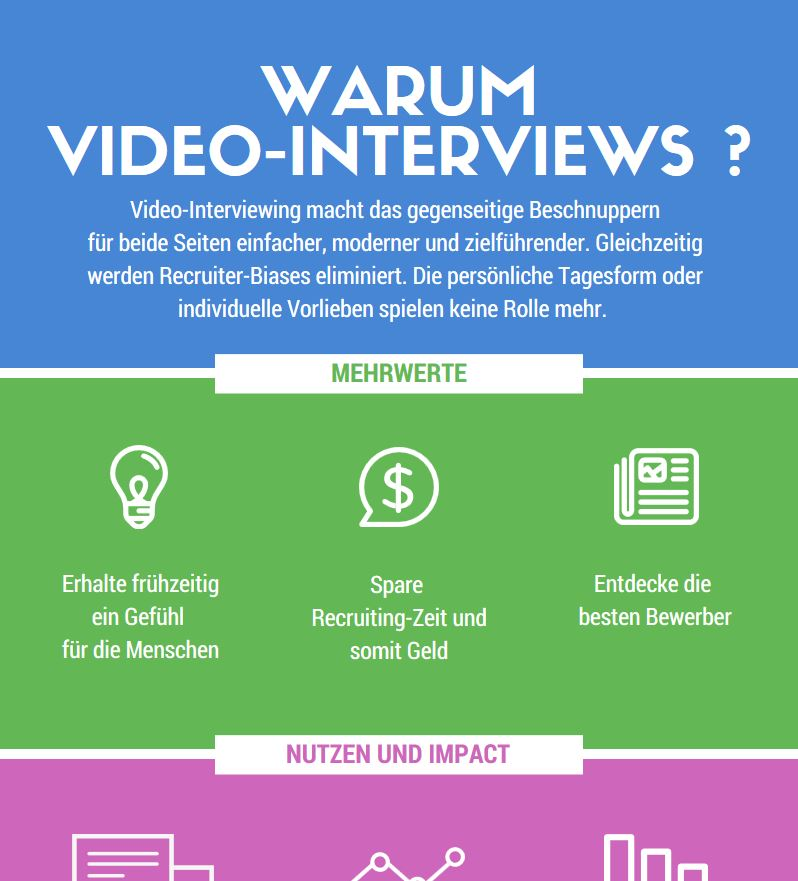 Video-Interviewing Infografik Screenshot